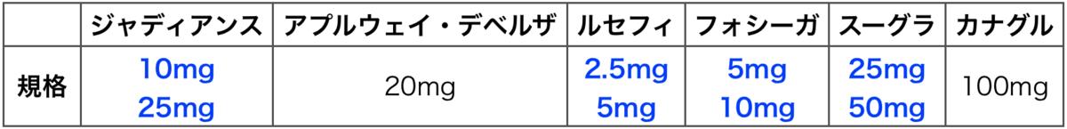 f:id:huji7:20200131201910p:plain