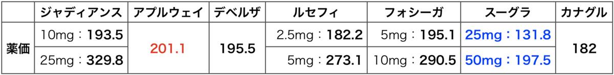 f:id:huji7:20200131201934p:plain