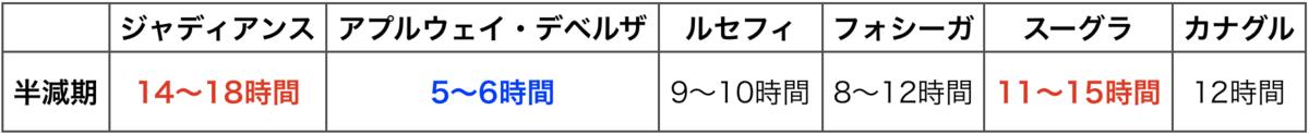 f:id:huji7:20200131202138p:plain