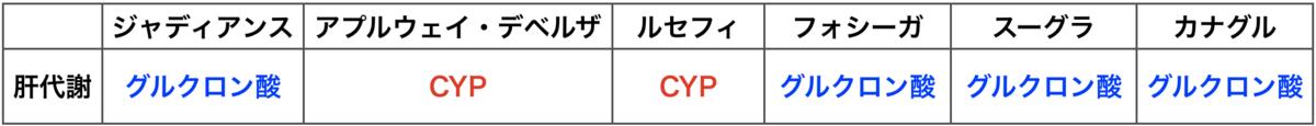 f:id:huji7:20200131202156p:plain