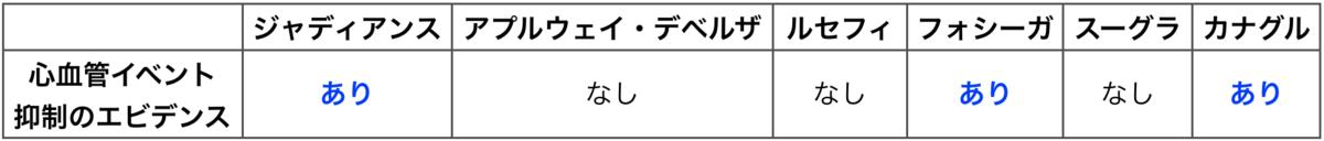 f:id:huji7:20200131202211p:plain