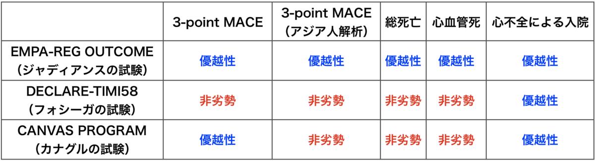 f:id:huji7:20200131202239p:plain