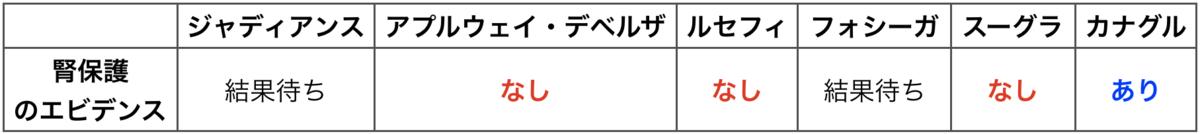 f:id:huji7:20200131202258p:plain