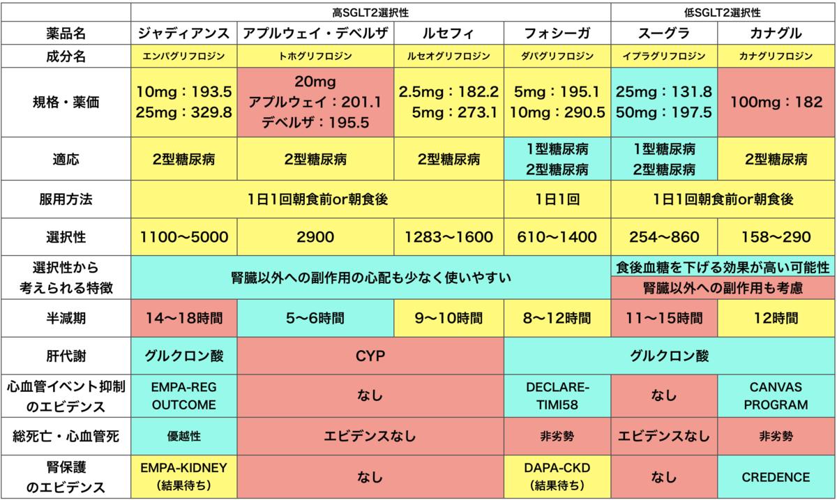 f:id:huji7:20200131202315p:plain