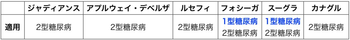 f:id:huji7:20200131212131p:plain