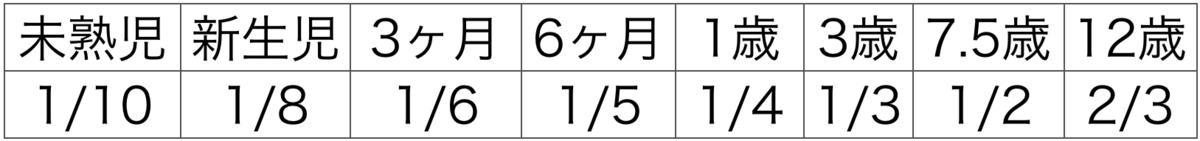 f:id:huji7:20200209230155p:plain