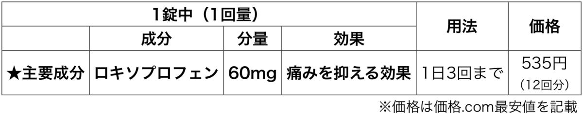 f:id:huji7:20200215211044p:plain