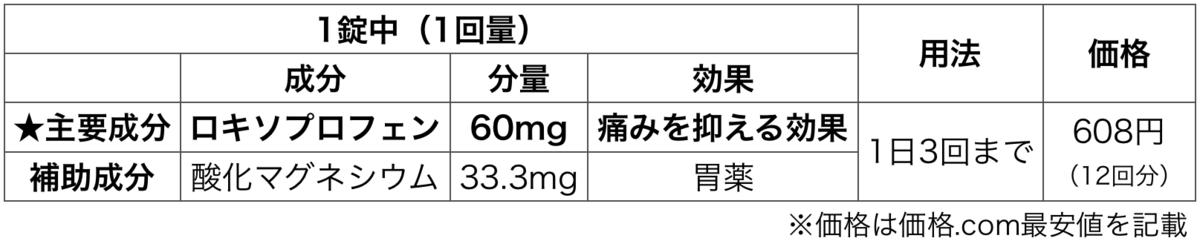 f:id:huji7:20200215211233p:plain