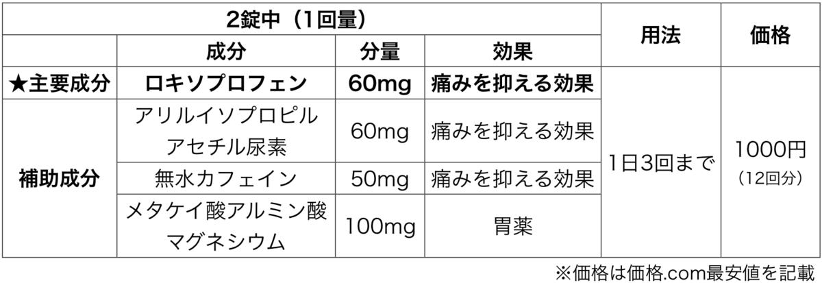 f:id:huji7:20200215211524p:plain