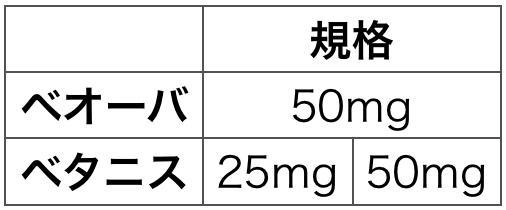 f:id:huji7:20200222211649p:plain