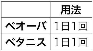 f:id:huji7:20200222211718p:plain