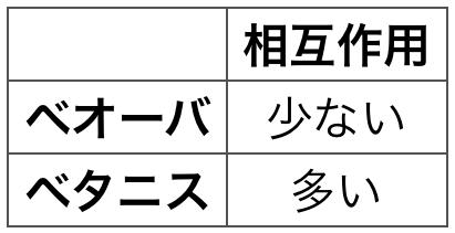 f:id:huji7:20200222211729p:plain