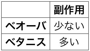 f:id:huji7:20200222211846p:plain