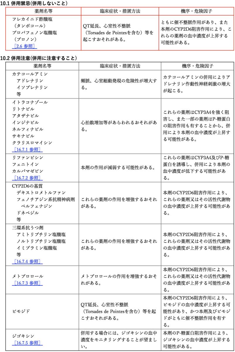 f:id:huji7:20200224122802p:plain