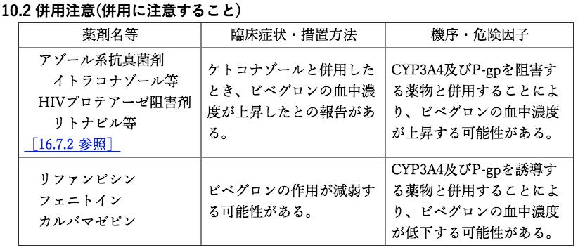 f:id:huji7:20200224122916p:plain