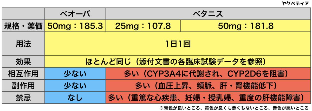 f:id:huji7:20200224174044p:plain
