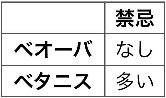 f:id:huji7:20200224174632p:plain