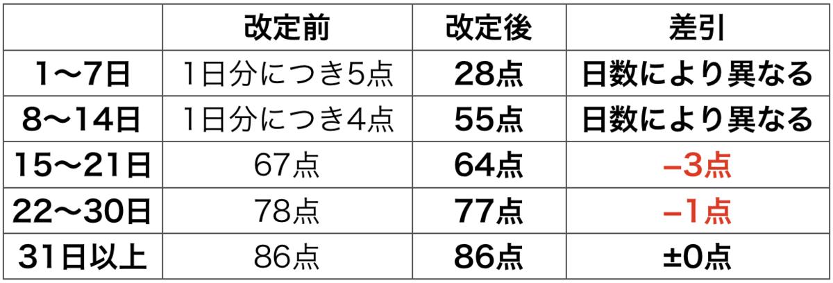 f:id:huji7:20200228220442p:plain