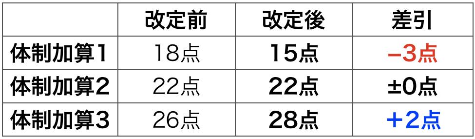 f:id:huji7:20200228220522p:plain