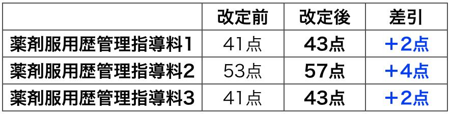 f:id:huji7:20200229215406p:plain