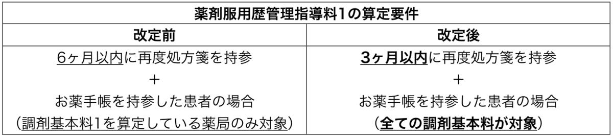 f:id:huji7:20200229221340p:plain