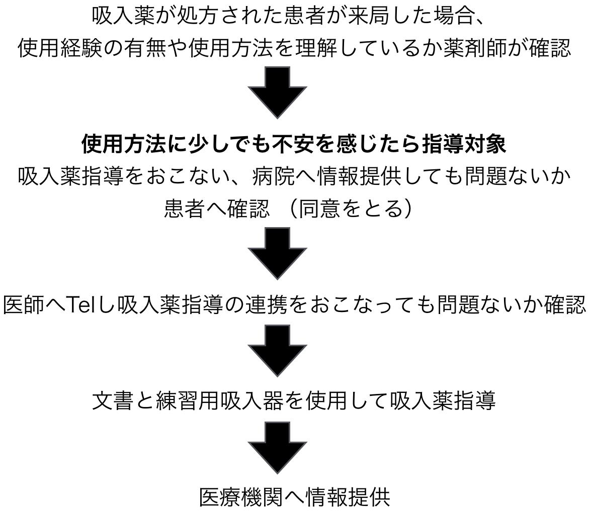 f:id:huji7:20200307234705p:plain
