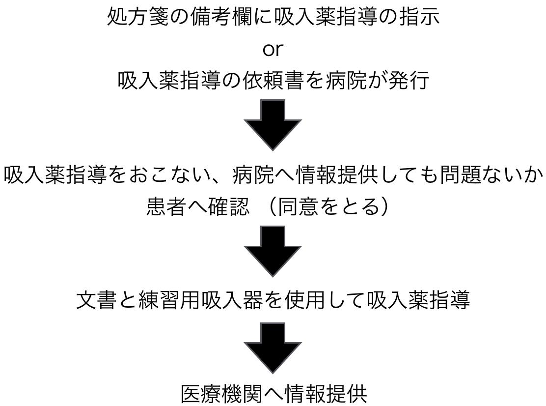 f:id:huji7:20200307235143p:plain