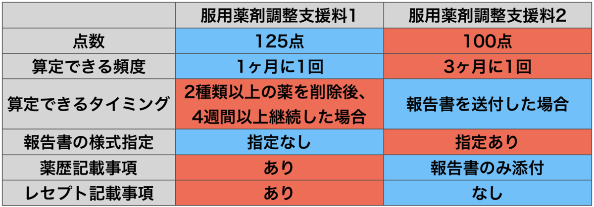 f:id:huji7:20200331192229p:plain