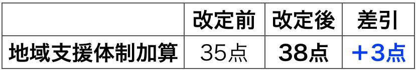 f:id:huji7:20200401024345p:plain