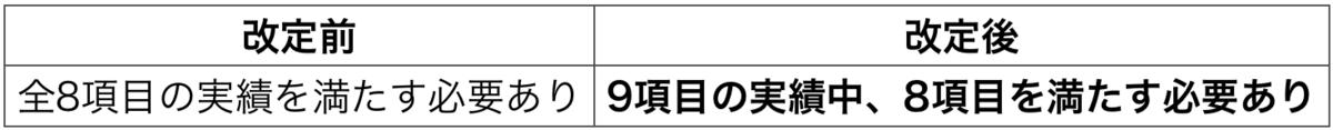 f:id:huji7:20200402023156p:plain