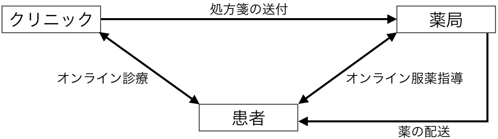 f:id:huji7:20200406021146p:plain