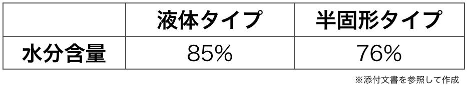 f:id:huji7:20200407173537p:plain