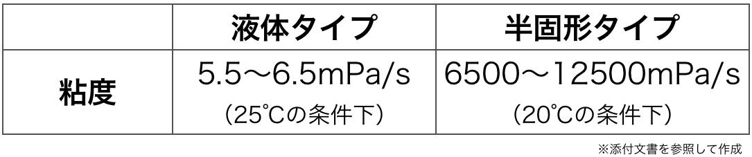 f:id:huji7:20200407173556p:plain