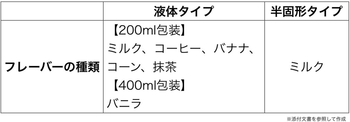 f:id:huji7:20200407180040p:plain