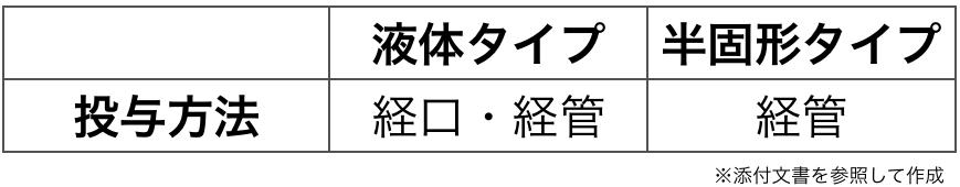 f:id:huji7:20200407183114p:plain