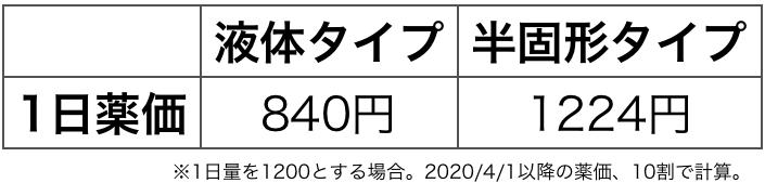 f:id:huji7:20200408001451p:plain