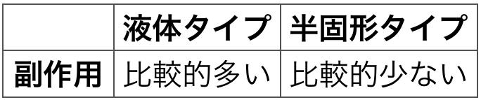 f:id:huji7:20200408014656p:plain