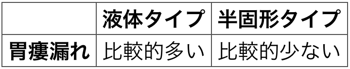 f:id:huji7:20200408021730p:plain