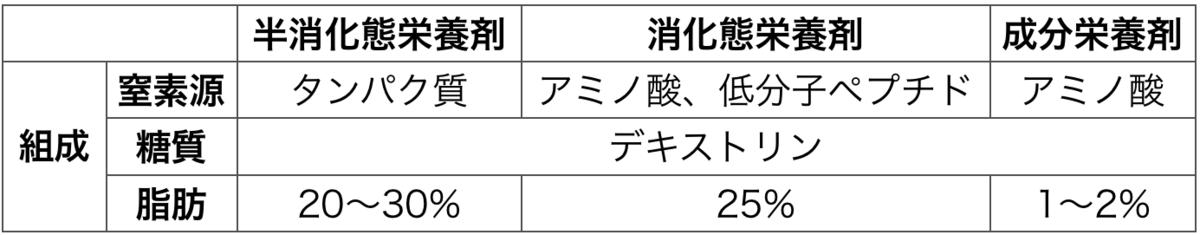f:id:huji7:20200412202412p:plain