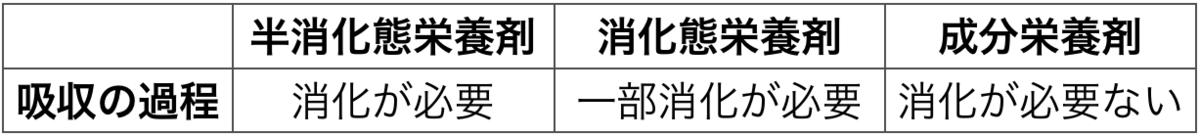 f:id:huji7:20200412202851p:plain
