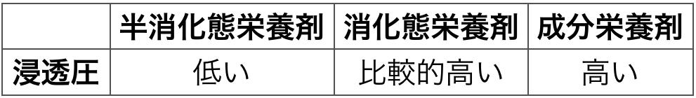 f:id:huji7:20200412203324p:plain