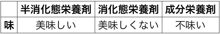 f:id:huji7:20200412203549p:plain