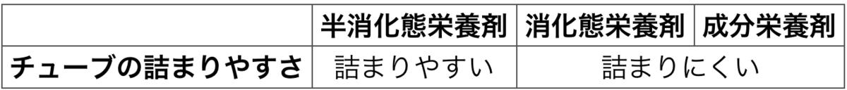 f:id:huji7:20200412203943p:plain