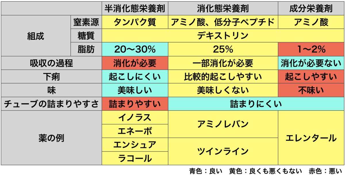 f:id:huji7:20200412204704p:plain