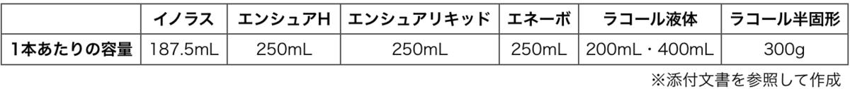 f:id:huji7:20200417233258p:plain