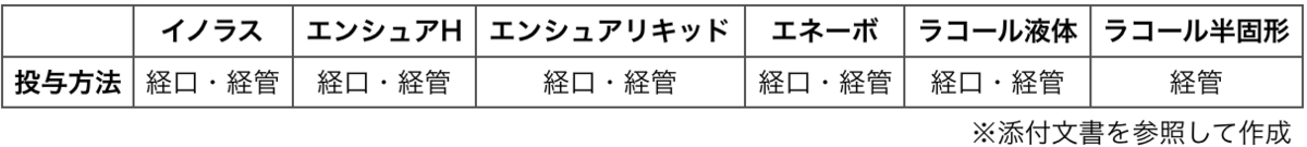 f:id:huji7:20200418003530p:plain