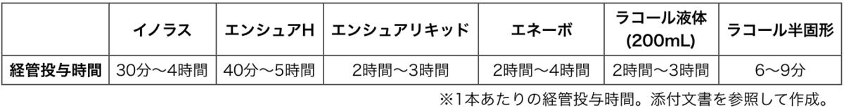 f:id:huji7:20200418012237p:plain
