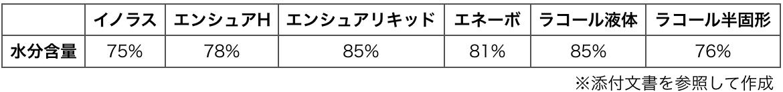 f:id:huji7:20200418014805p:plain