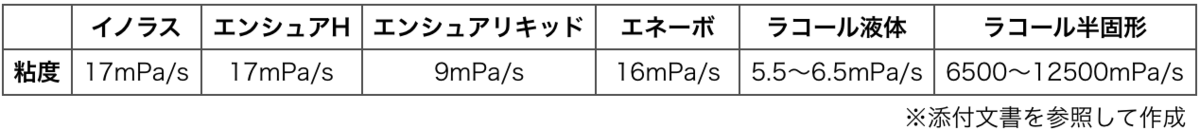 f:id:huji7:20200418015232p:plain