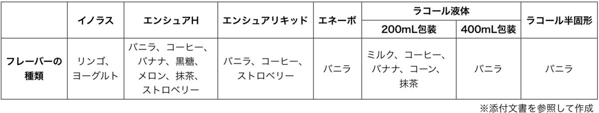 f:id:huji7:20200418015709p:plain